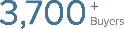 3700+ Buyers